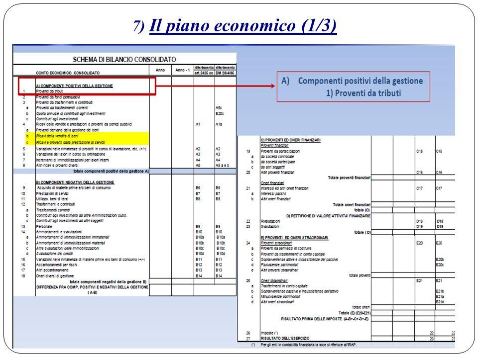 7) Il piano economico (2/3)