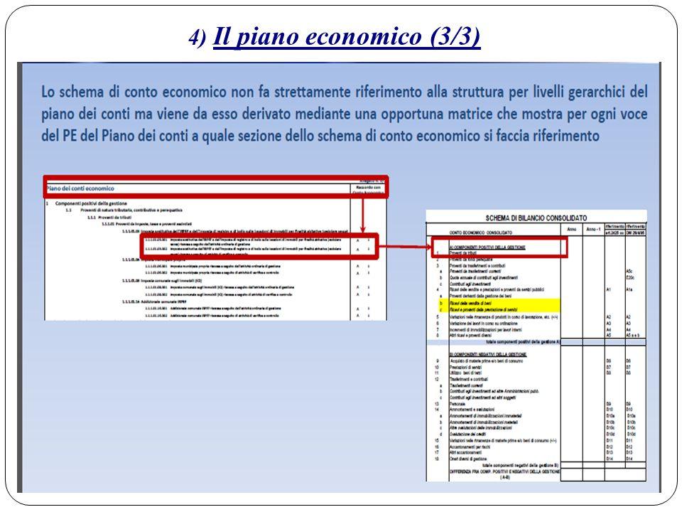 4) Il piano economico (3/3)