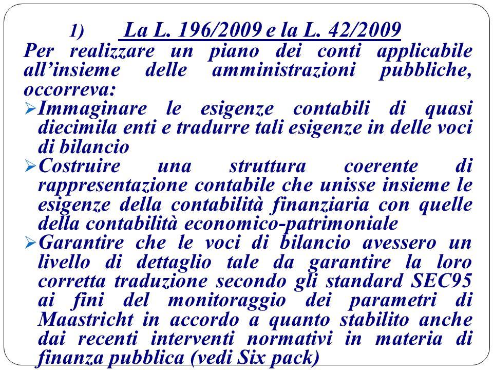 1) La L. 196/2009 e la L. 42/2009 Per realizzare un piano dei conti applicabile all'insieme delle amministrazioni pubbliche, occorreva:  Immaginare l