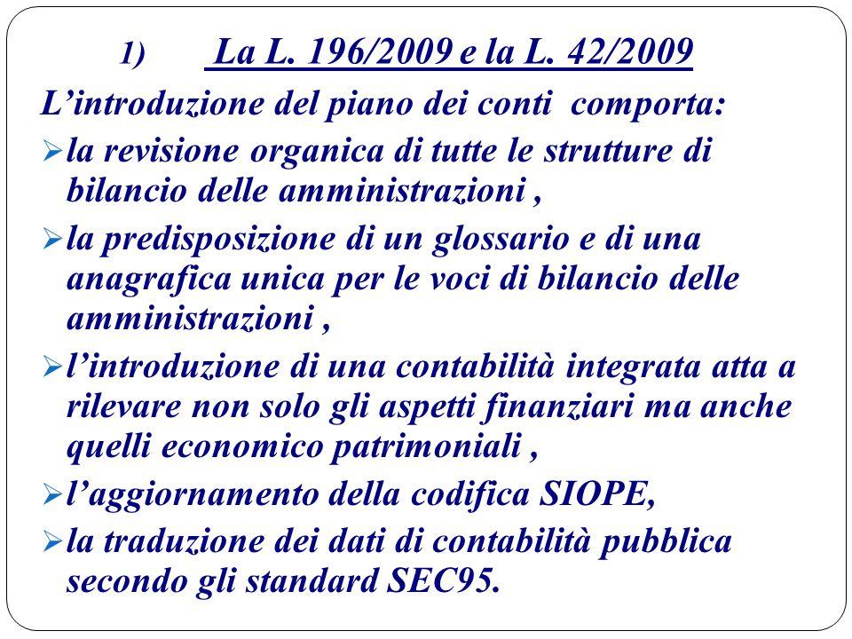 1) La L. 196/2009 e la L. 42/2009 L'introduzione del piano dei conti comporta:  la revisione organica di tutte le strutture di bilancio delle amminis