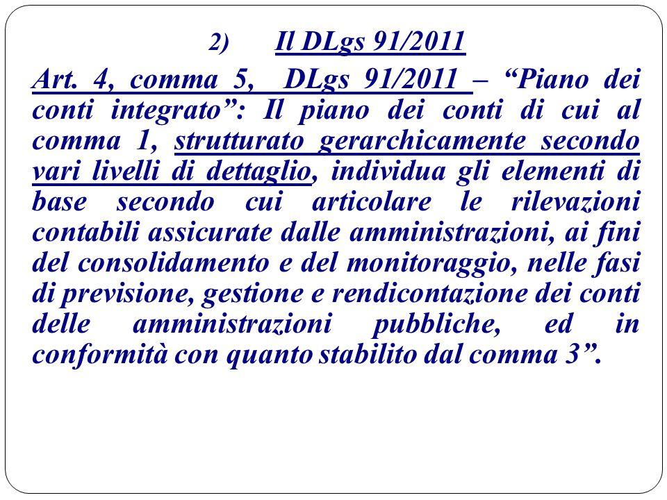 """2) Il DLgs 91/2011 Art. 4, comma 5, DLgs 91/2011 – """"Piano dei conti integrato"""": Il piano dei conti di cui al comma 1, strutturato gerarchicamente seco"""