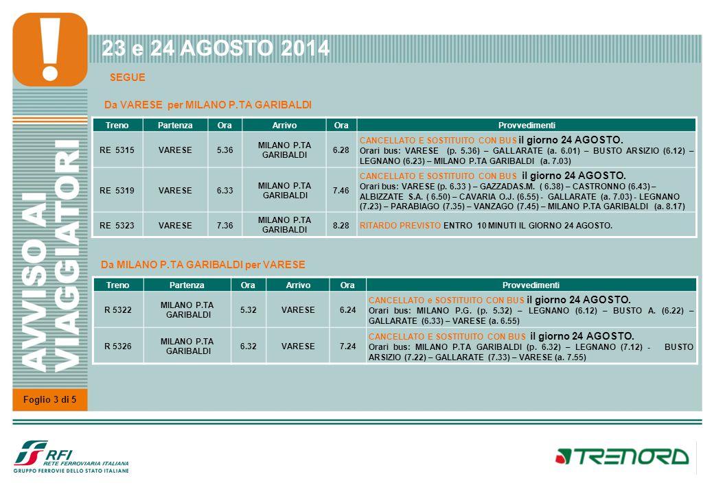 Foglio 4 di 5 TrenoPartenzaOraArrivoOraProvvedimenti S5 23074GALLARATE6.23VARESE6.47 CANCELLATO e SOSTITUITO CON BUS il giorno: 24 AGOSTO.
