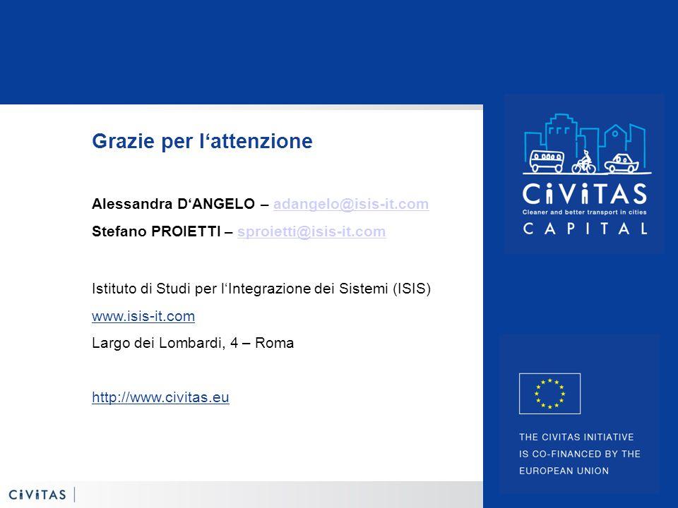 5 Grazie per l'attenzione Alessandra D'ANGELO – adangelo@isis-it.com Stefano PROIETTI – sproietti@isis-it.comadangelo@isis-it.comsproietti@isis-it.com Istituto di Studi per l'Integrazione dei Sistemi (ISIS) www.isis-it.com Largo dei Lombardi, 4 – Roma http://www.civitas.eu