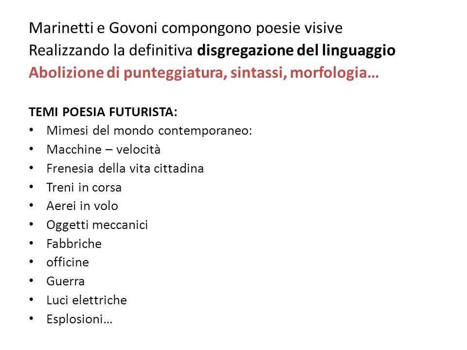 Marinetti e Govoni compongono poesie visive Realizzando la definitiva disgregazione del linguaggio Abolizione di punteggiatura, sintassi, morfologia…