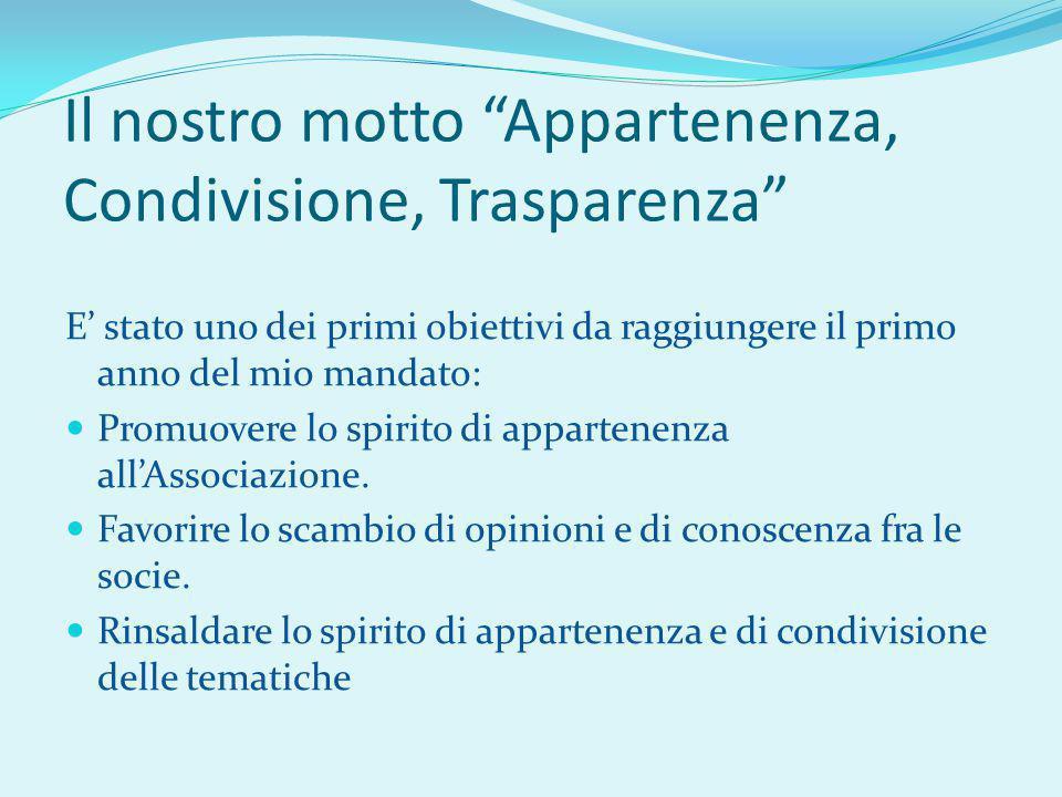Il nostro motto Appartenenza, Condivisione, Trasparenza E' stato uno dei primi obiettivi da raggiungere il primo anno del mio mandato: Promuovere lo spirito di appartenenza all'Associazione.