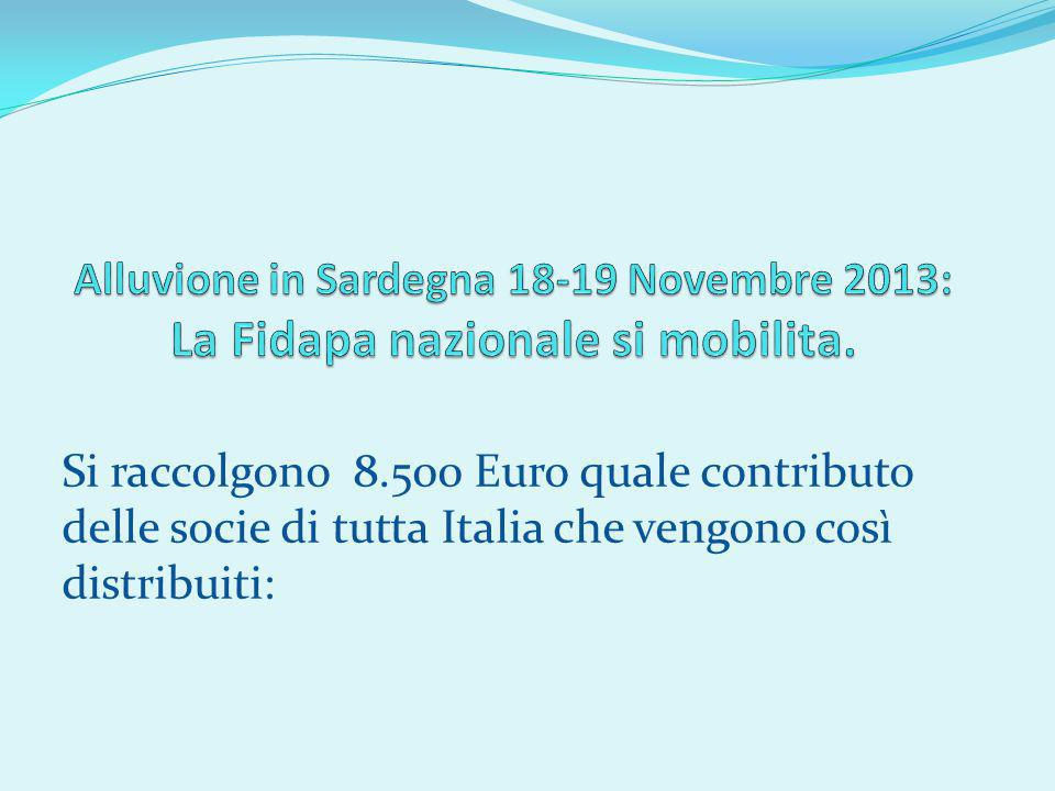 Si raccolgono 8.500 Euro quale contributo delle socie di tutta Italia che vengono così distribuiti: