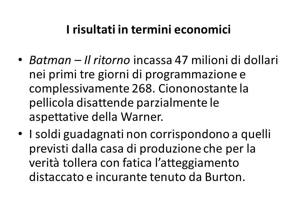 I risultati in termini economici Batman – Il ritorno incassa 47 milioni di dollari nei primi tre giorni di programmazione e complessivamente 268.