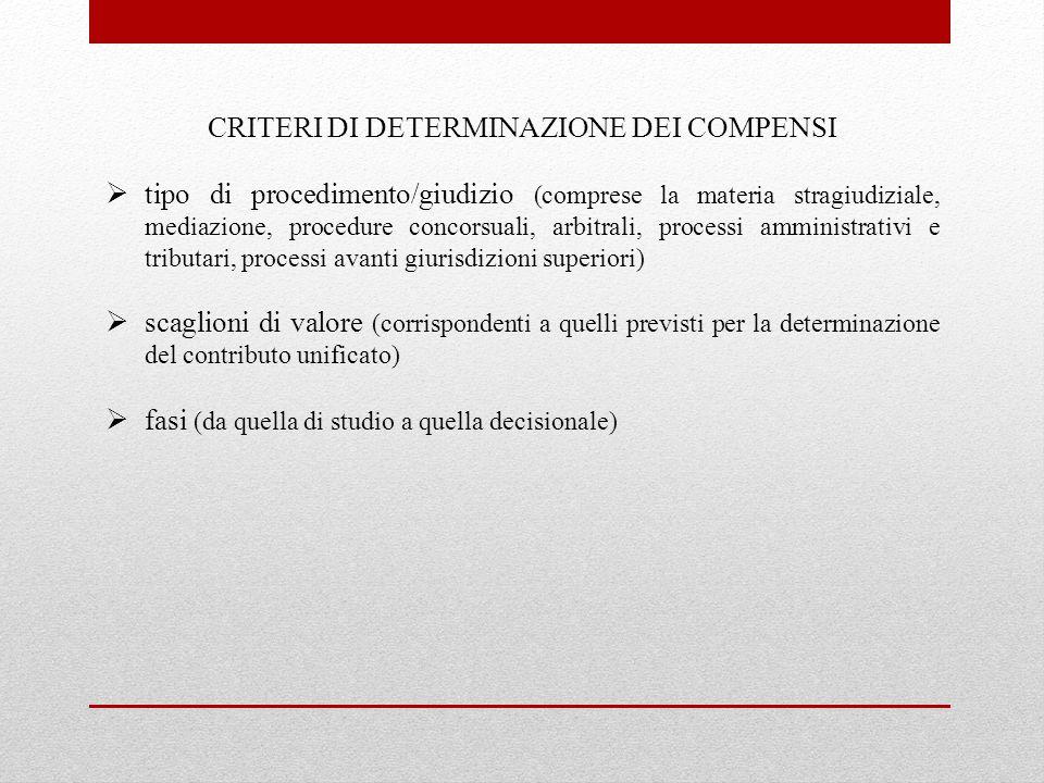 CRITERI DI DETERMINAZIONE DEI COMPENSI  tipo di procedimento/giudizio (comprese la materia stragiudiziale, mediazione, procedure concorsuali, arbitra
