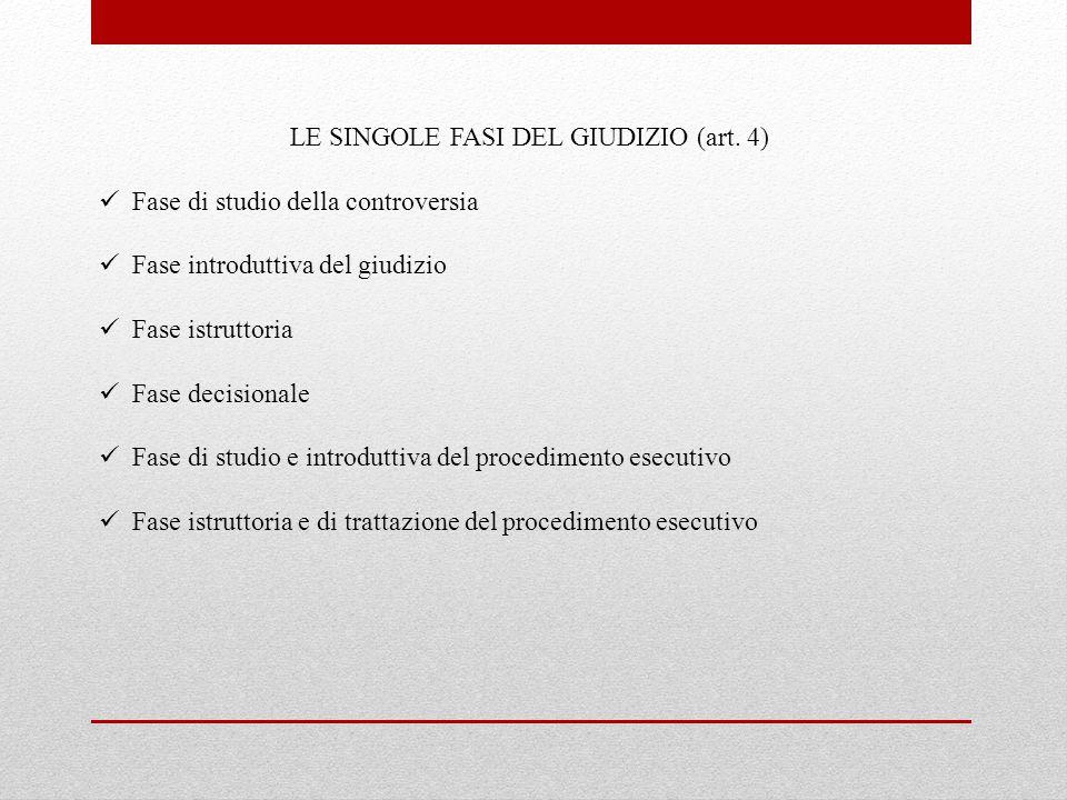 LE SINGOLE FASI DEL GIUDIZIO (art. 4) Fase di studio della controversia Fase introduttiva del giudizio Fase istruttoria Fase decisionale Fase di studi