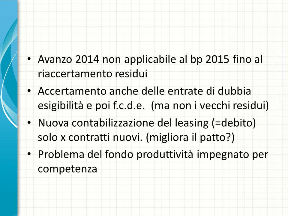 Avanzo 2014 non applicabile al bp 2015 fino al riaccertamento residui Accertamento anche delle entrate di dubbia esigibilità e poi f.c.d.e. (ma non i