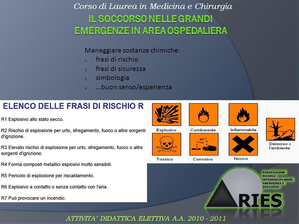 Corso di Laurea in Medicina e Chirurgia Infiammabili Altri parametri: 1.
