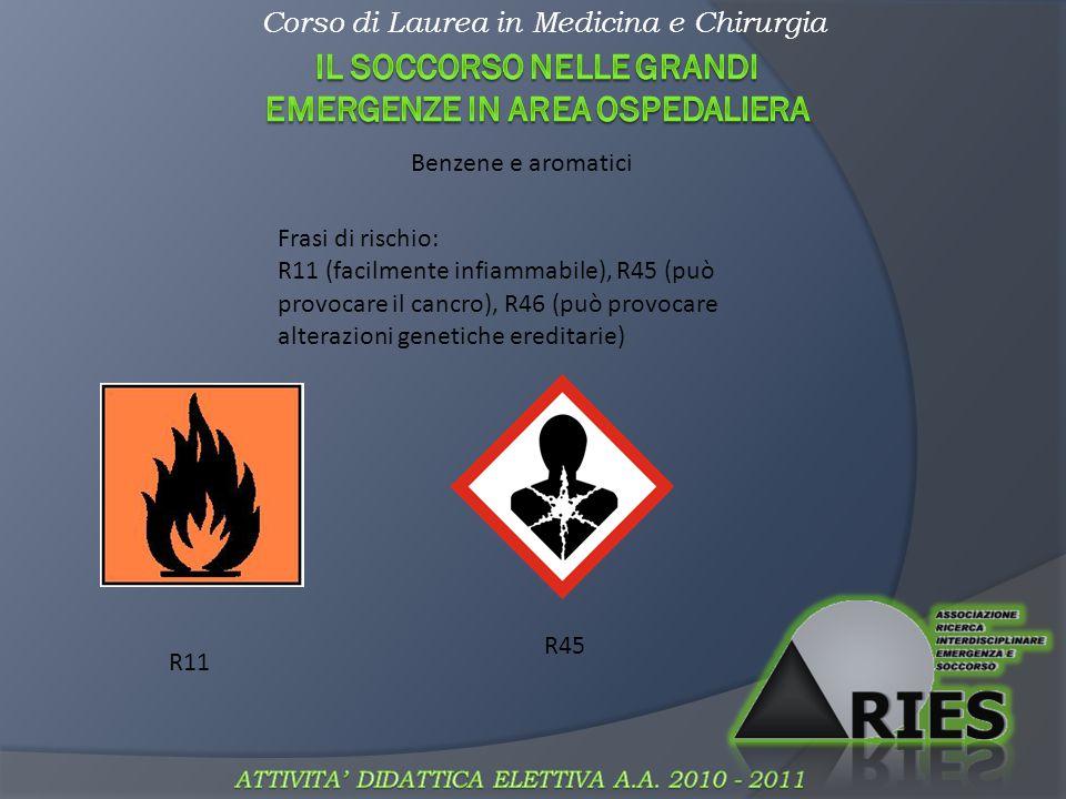 Corso di Laurea in Medicina e Chirurgia Benzene e aromatici Piano della molecola