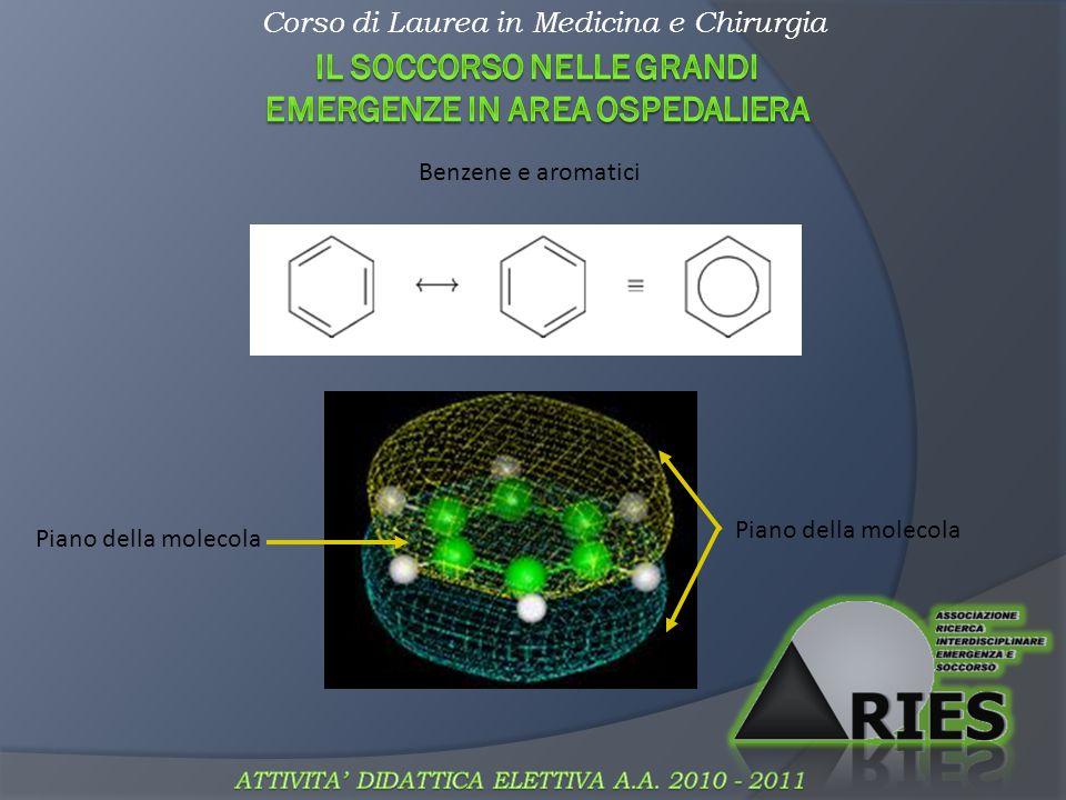 Corso di Laurea in Medicina e Chirurgia Base nucleica Nucleoside dd-DNA Nucleotide