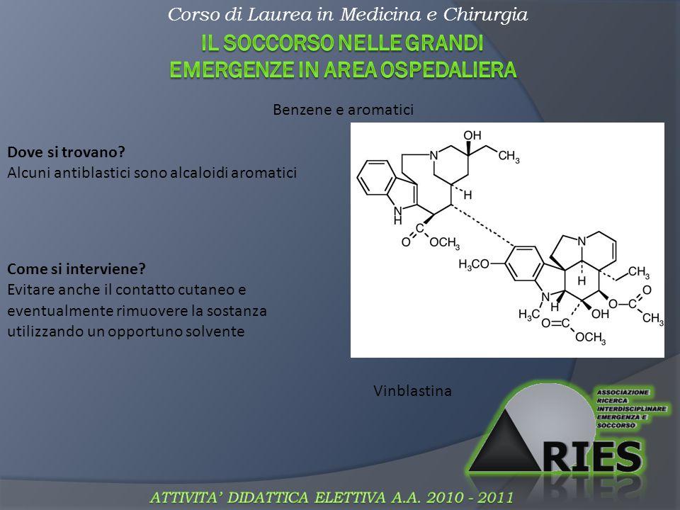 Corso di Laurea in Medicina e Chirurgia Acqua Meccanismo: evaporazione, raffreddamento e soffocamento Attenzione a: 1.