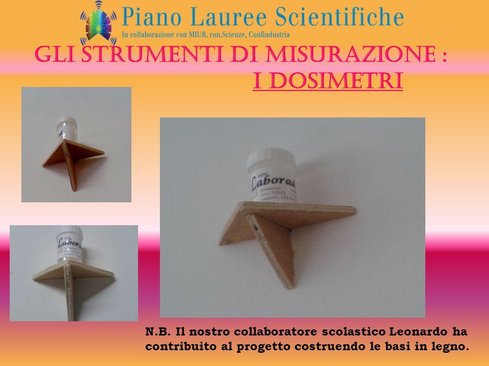 Gli strumenti di misurazione : i dosimetri N.B. Il nostro collaboratore scolastico Leonardo ha contribuito al progetto costruendo le basi in legno.