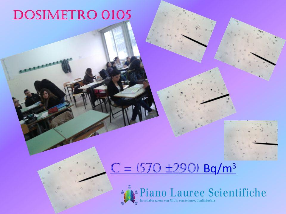 Dosimetro 0105 C = (570 ±290) Bq/m 3