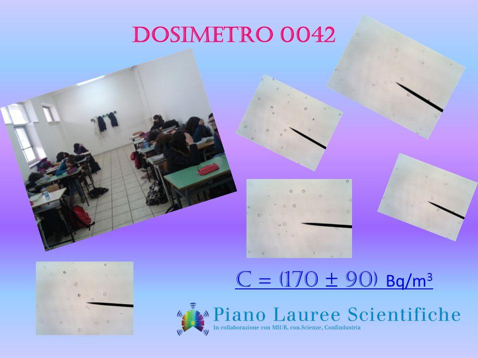 Dosimetro 0042 C = (170 ± 90) Bq/m 3