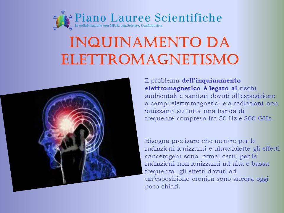 Inquinamento da elettromagnetismo Il problema dell'inquinamento elettromagnetico è legato ai rischi ambientali e sanitari dovuti all'esposizione a cam