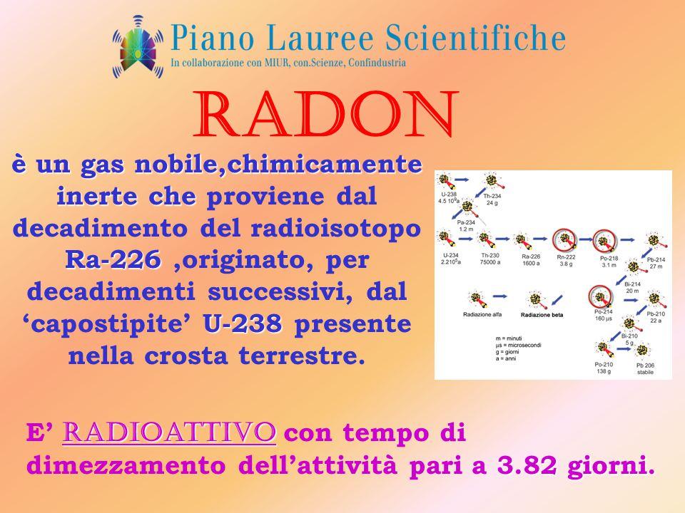 Radon è un gas n nn nobile,chimicamente inerte che proviene dal decadimento del radioisotopo Ra-226,originato, per decadimenti successivi, dal 'capost
