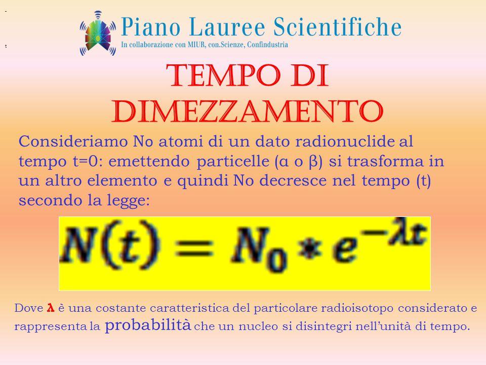 Tempo di dimezzamento Consideriamo N o atomi di un dato radionuclide al tempo t=0: emettendo particelle (α o β) si trasforma in un altro elemento e qu