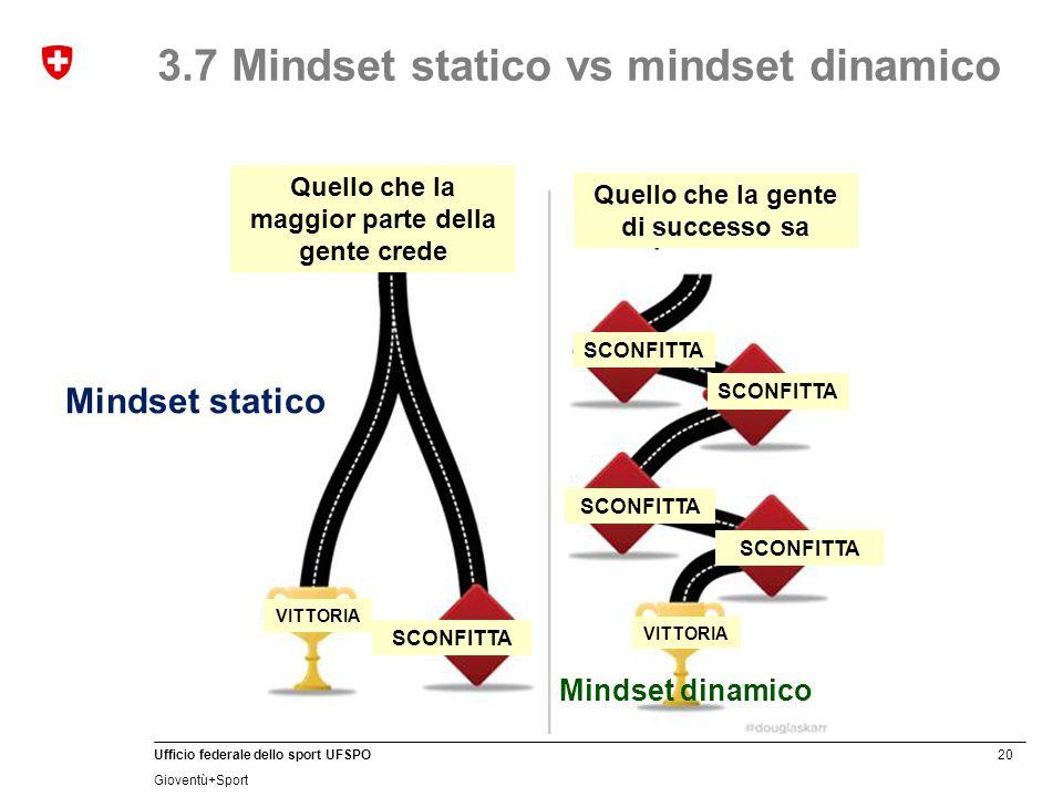 20 Ufficio federale dello sport UFSPO Gioventù+Sport 3.7 Mindset statico vs mindset dinamico Quello che la maggior parte della gente crede Quello che