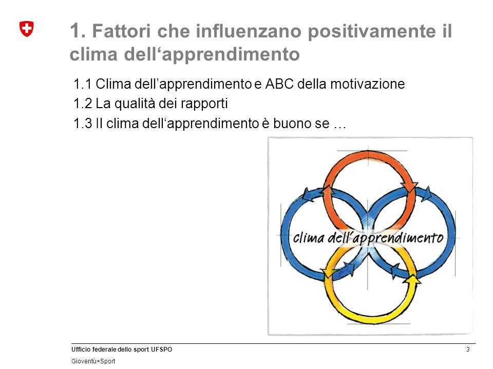 3 Ufficio federale dello sport UFSPO Gioventù+Sport 1. Fattori che influenzano positivamente il clima dell'apprendimento 1.1 Clima dell'apprendimento