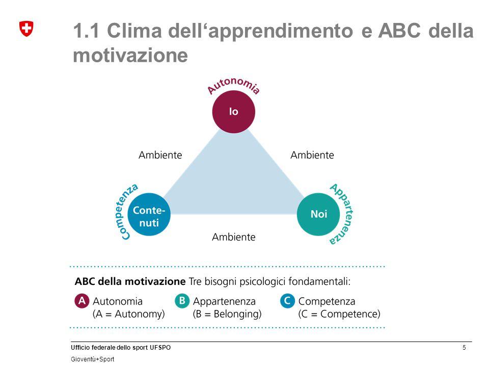 5 Ufficio federale dello sport UFSPO Gioventù+Sport 1.1 Clima dell'apprendimento e ABC della motivazione