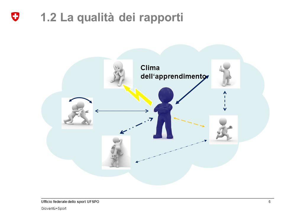 6 Ufficio federale dello sport UFSPO Gioventù+Sport 1.2 La qualità dei rapporti Clima dell'apprendimento
