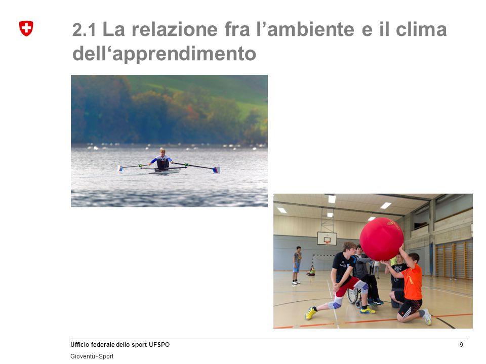 9 Ufficio federale dello sport UFSPO Gioventù+Sport 2.1 La relazione fra l'ambiente e il clima dell'apprendimento