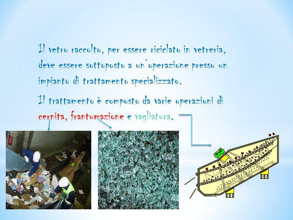Il vetro raccolto, per essere riciclato in vetreria, deve essere sottoposto a un'operazione presso un impianto di trattamento specializzato.