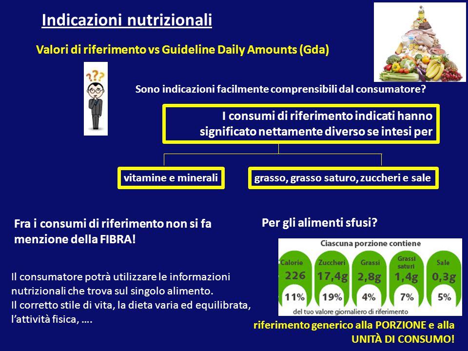 Indicazioni nutrizionali Valori di riferimento vs Guideline Daily Amounts (Gda) I consumi di riferimento indicati hanno significato nettamente diverso