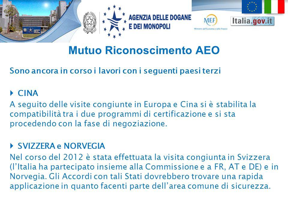 Mutuo Riconoscimento AEO Sono ancora in corso i lavori con i seguenti paesi terzi  CINA A seguito delle visite congiunte in Europa e Cina si è stabil