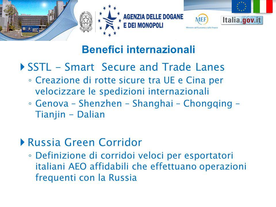 Benefici internazionali  SSTL - Smart Secure and Trade Lanes ◦ Creazione di rotte sicure tra UE e Cina per velocizzare le spedizioni internazionali ◦