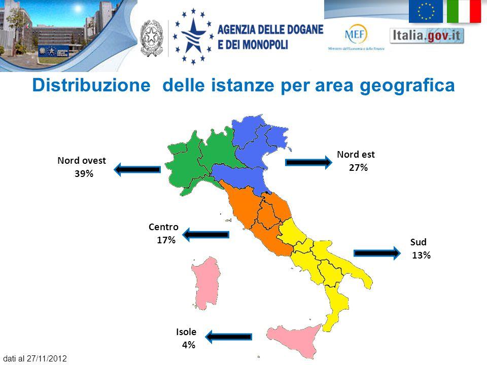 Distribuzione delle istanze per area geografica Nord ovest 39% Sud 13% Nord est 27% Centro 17% Isole 4% dati al 27/11/2012