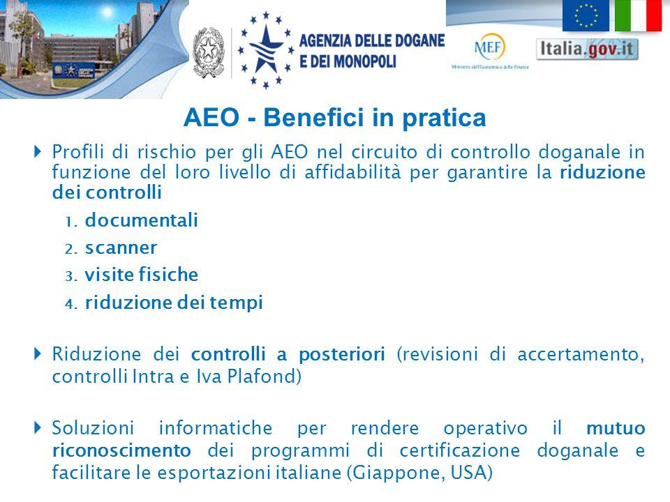 AEO - Benefici in pratica  Profili di rischio per gli AEO nel circuito di controllo doganale in funzione del loro livello di affidabilità per garanti