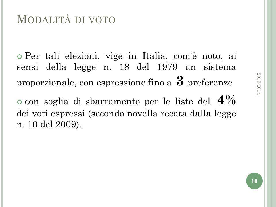 M ODALITÀ DI VOTO Per tali elezioni, vige in Italia, com è noto, ai sensi della legge n.