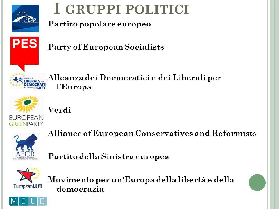 I GRUPPI POLITICI Partito popolare europeo Party of European Socialists Alleanza dei Democratici e dei Liberali per l'Europa Verdi Alliance of Europea