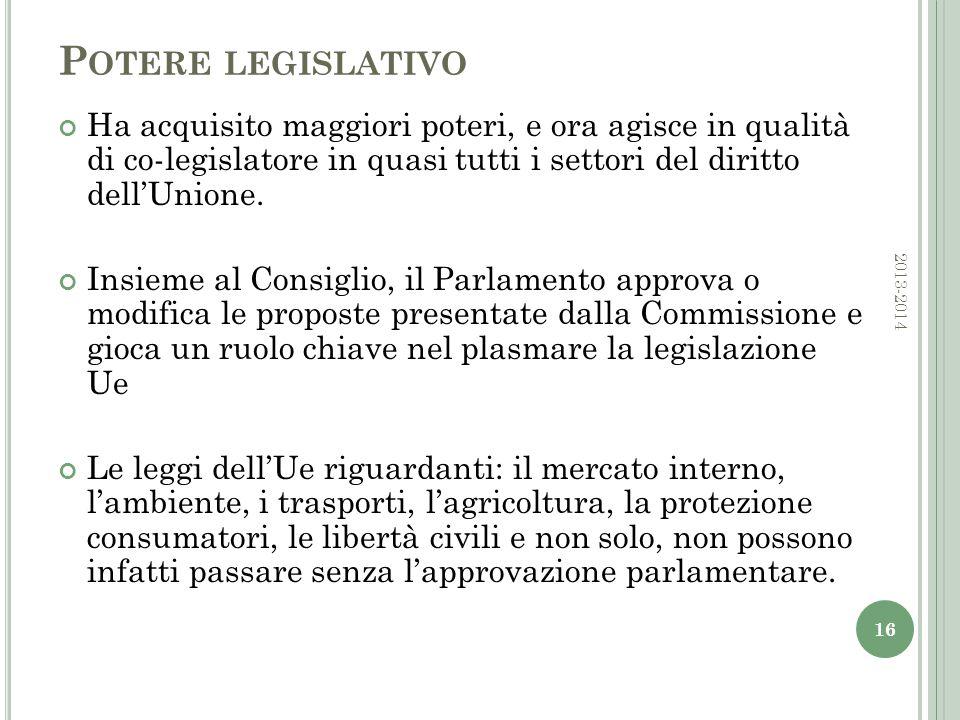 P OTERE LEGISLATIVO Ha acquisito maggiori poteri, e ora agisce in qualità di co-legislatore in quasi tutti i settori del diritto dell'Unione.
