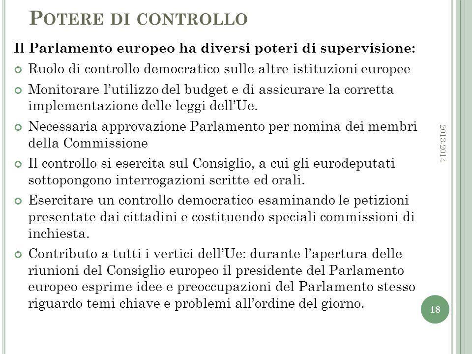 P OTERE DI CONTROLLO Il Parlamento europeo ha diversi poteri di supervisione: Ruolo di controllo democratico sulle altre istituzioni europee Monitorare l'utilizzo del budget e di assicurare la corretta implementazione delle leggi dell'Ue.