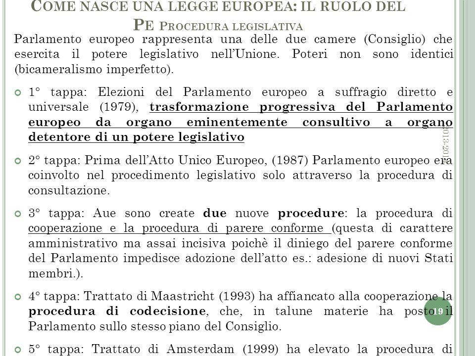 C OME NASCE UNA LEGGE EUROPEA : IL RUOLO DEL P E P ROCEDURA LEGISLATIVA Parlamento europeo rappresenta una delle due camere (Consiglio) che esercita il potere legislativo nell'Unione.