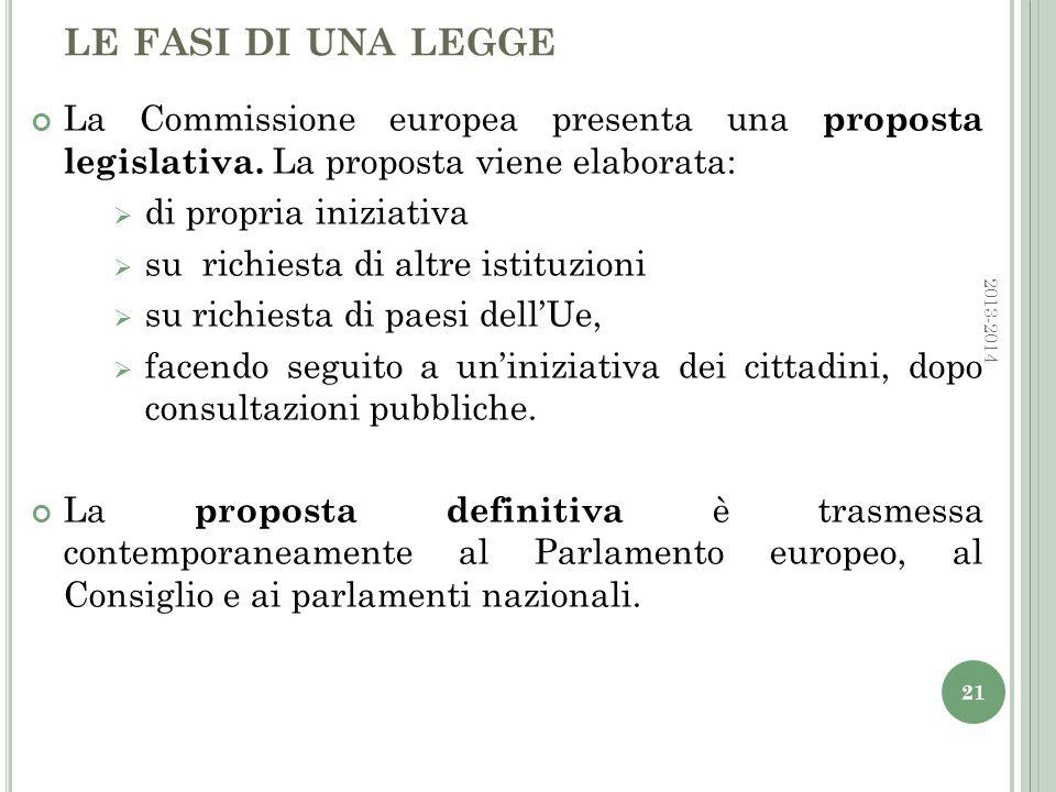 LE FASI DI UNA LEGGE La Commissione europea presenta una proposta legislativa.