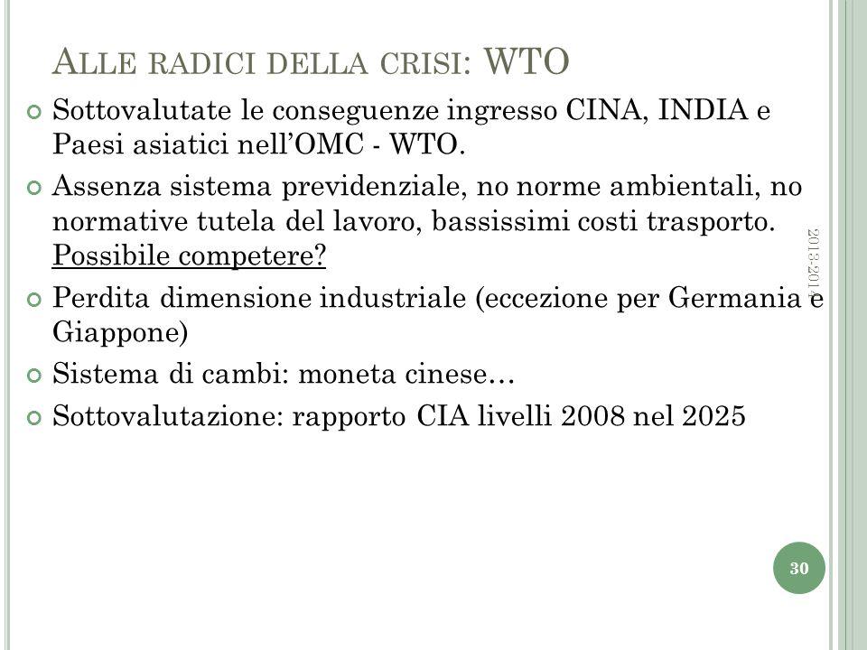 A LLE RADICI DELLA CRISI : WTO Sottovalutate le conseguenze ingresso CINA, INDIA e Paesi asiatici nell'OMC - WTO.