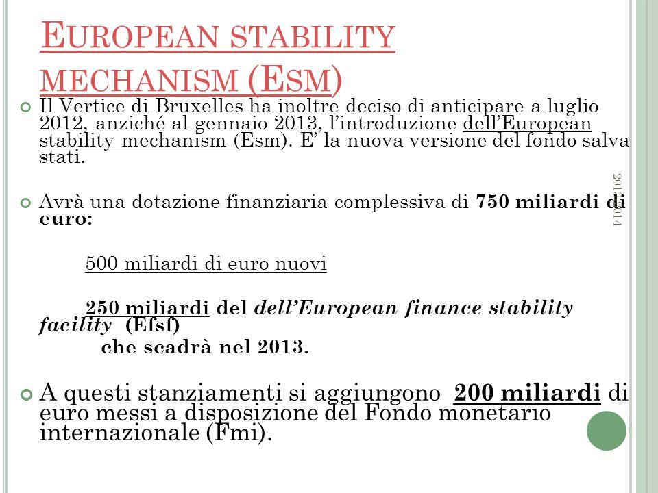 E UROPEAN STABILITY MECHANISM (E SM ) Il Vertice di Bruxelles ha inoltre deciso di anticipare a luglio 2012, anziché al gennaio 2013, l'introduzione dell'European stability mechanism (Esm).