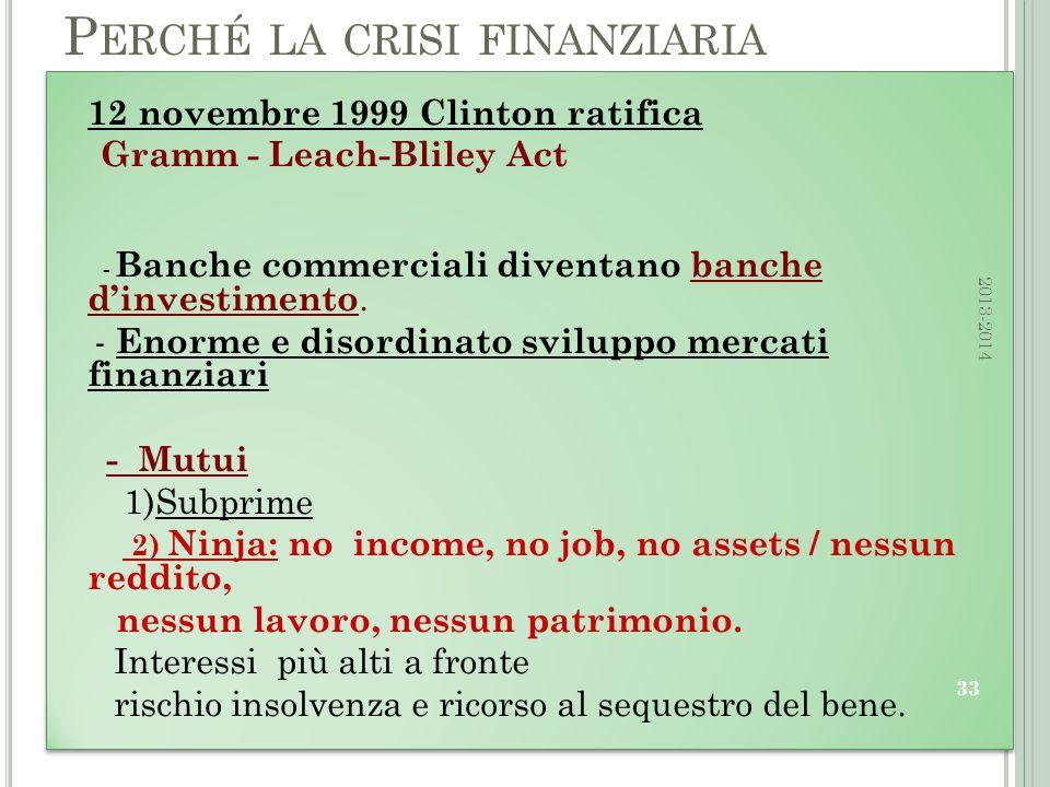 P ERCHÉ LA CRISI FINANZIARIA 12 novembre 1999 Clinton ratifica Gramm - Leach-Bliley Act - Banche commerciali diventano banche d'investimento.