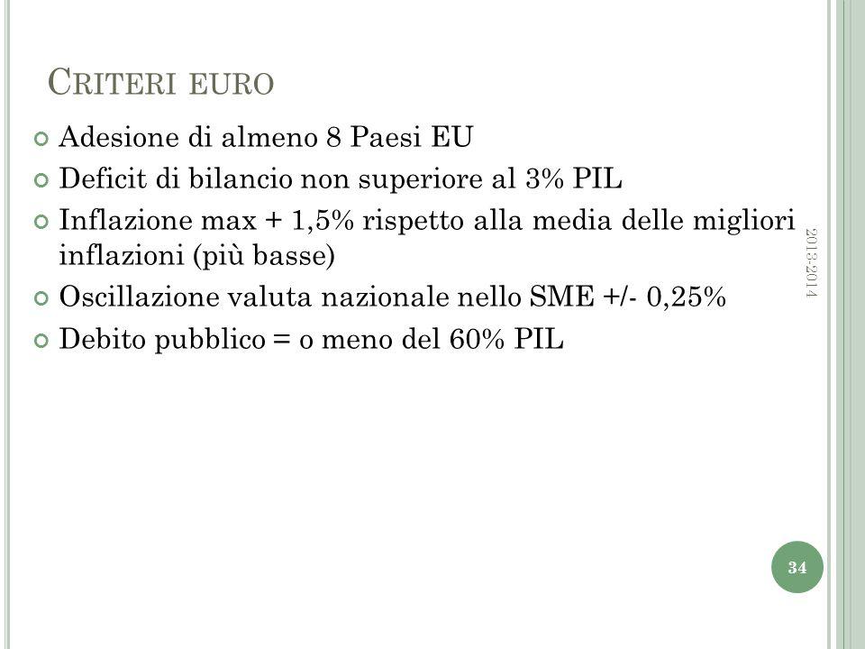 C RITERI EURO Adesione di almeno 8 Paesi EU Deficit di bilancio non superiore al 3% PIL Inflazione max + 1,5% rispetto alla media delle migliori inflazioni (più basse) Oscillazione valuta nazionale nello SME +/- 0,25% Debito pubblico = o meno del 60% PIL 34 2013-2014