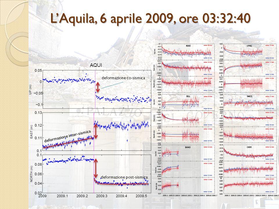L'Aquila, 6 aprile 2009, ore 03:32:40 deformazione co-sismica deformazione inter-sismica deformazione post-sismica