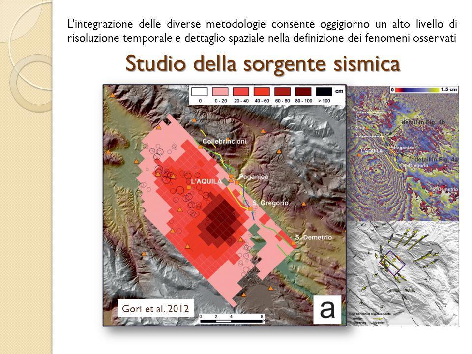 Studio della sorgente sismica Gori et al.