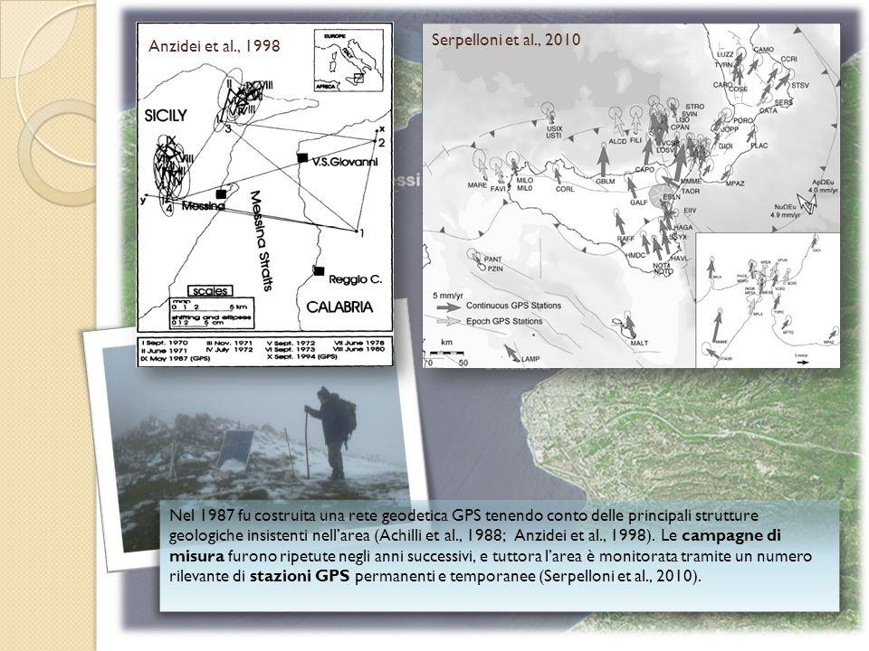 Serpelloni et al., 2010 Nel 1987 fu costruita una rete geodetica GPS tenendo conto delle principali strutture geologiche insistenti nell'area (Achilli et al., 1988; Anzidei et al., 1998).