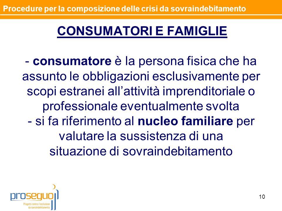 CONSUMATORI E FAMIGLIE - consumatore è la persona fisica che ha assunto le obbligazioni esclusivamente per scopi estranei all'attività imprenditoriale