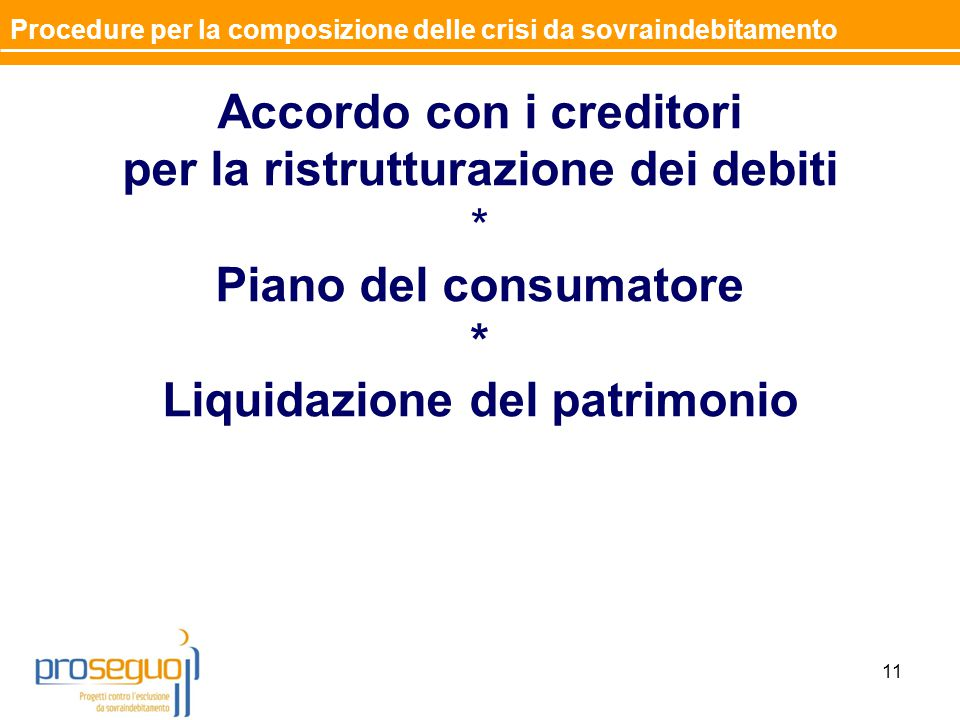 Accordo con i creditori per la ristrutturazione dei debiti * Piano del consumatore * Liquidazione del patrimonio 11 Procedure per la composizione dell